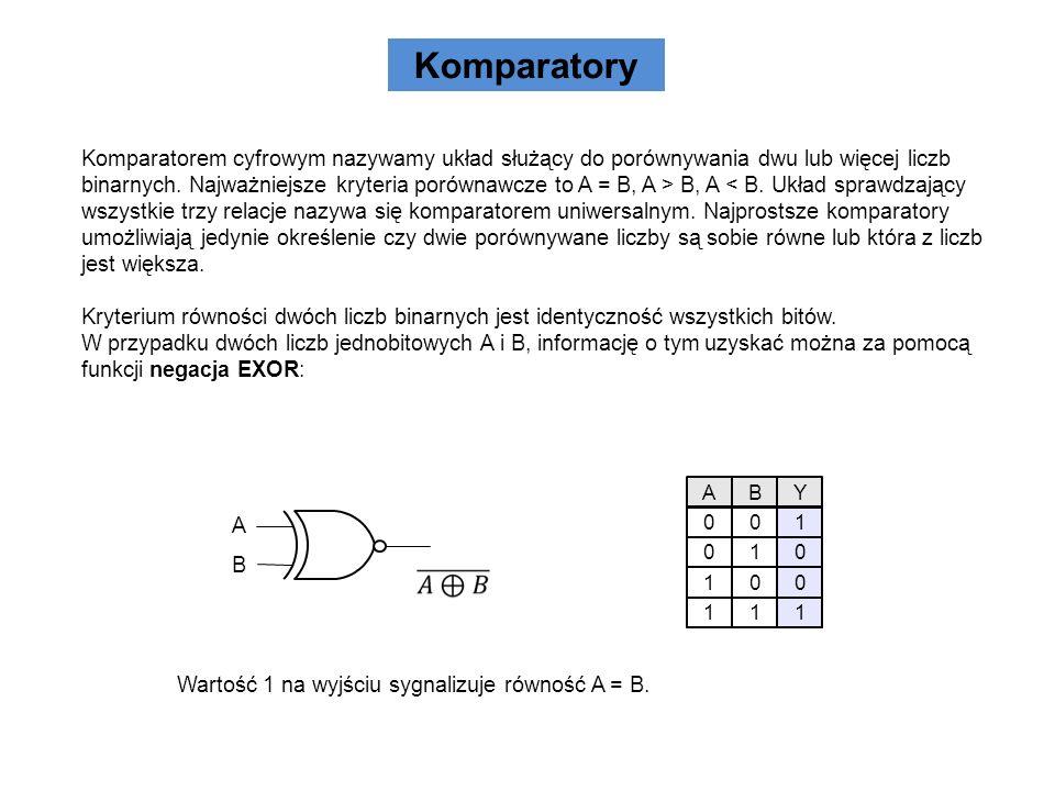 Komparatory Komparatorem cyfrowym nazywamy układ służący do porównywania dwu lub więcej liczb.