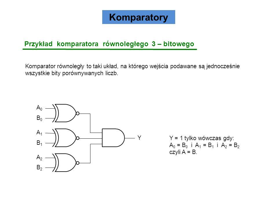 Komparatory Przykład komparatora równoległego 3 – bitowego