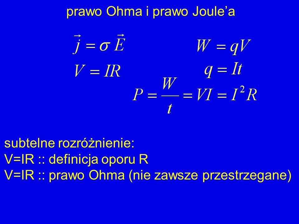 prawo Ohma i prawo Joule'a