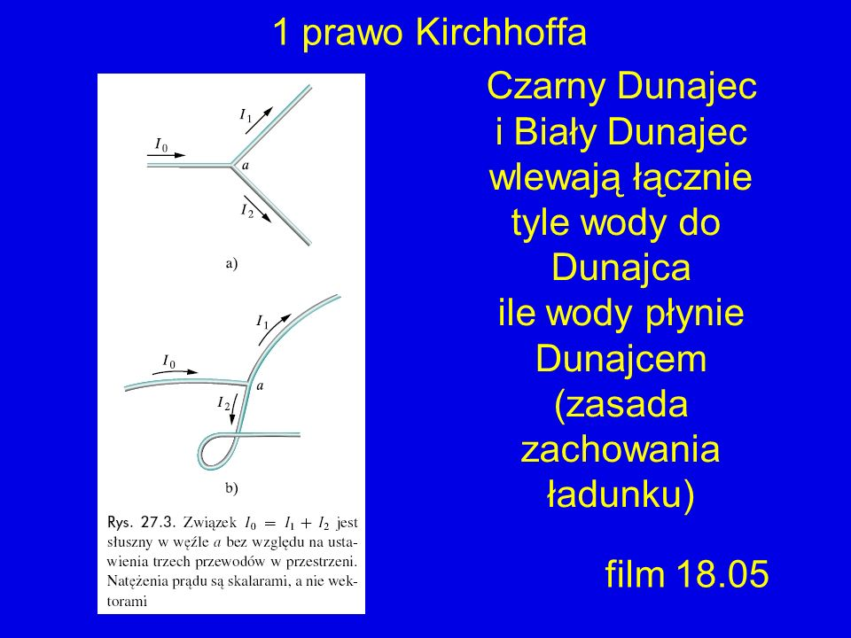 1 prawo KirchhoffaCzarny Dunajec. i Biały Dunajec. wlewają łącznie. tyle wody do. Dunajca. ile wody płynie.