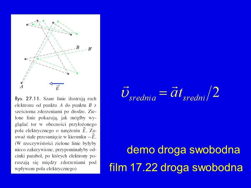 demo droga swobodna film 17.22 droga swobodna