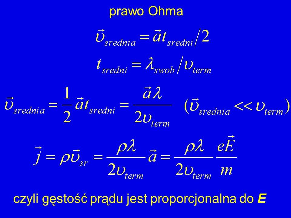 prawo Ohma czyli gęstość prądu jest proporcjonalna do E