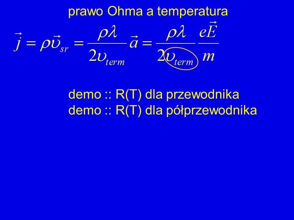 prawo Ohma a temperatura
