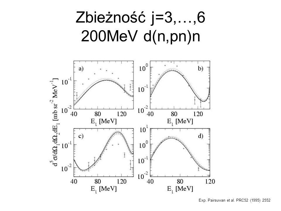 Zbieżność j=3,…,6 200MeV d(n,pn)n