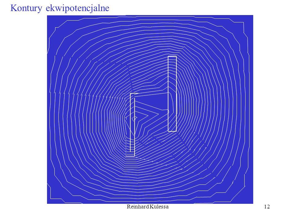 Kontury ekwipotencjalne