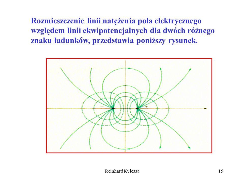 Rozmieszczenie linii natężenia pola elektrycznego względem linii ekwipotencjalnych dla dwóch różnego znaku ładunków, przedstawia poniższy rysunek.
