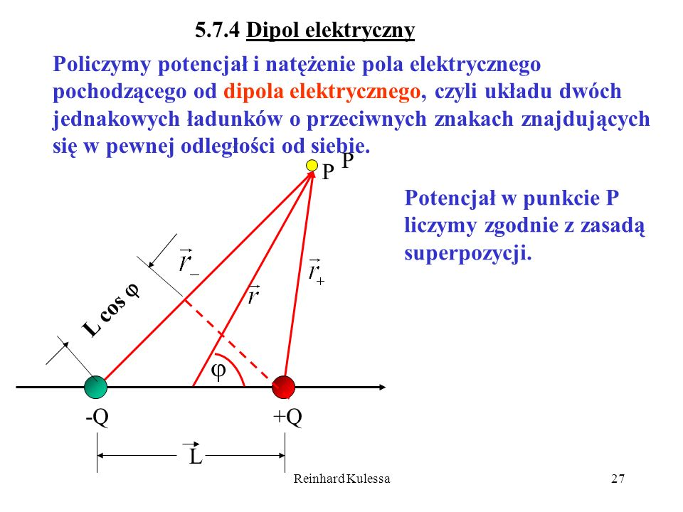 5.7.4 Dipol elektryczny