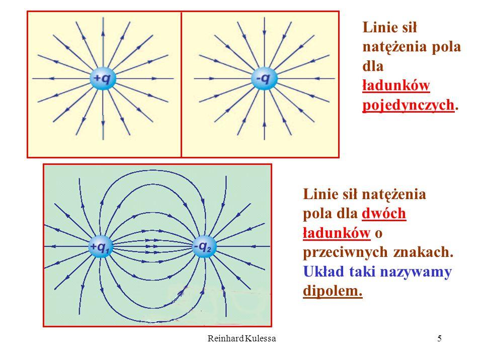 Linie sił natężenia pola dla ładunków pojedynczych.