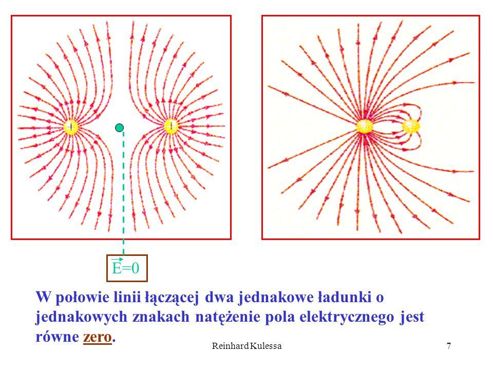 E=0W połowie linii łączącej dwa jednakowe ładunki o jednakowych znakach natężenie pola elektrycznego jest równe zero.