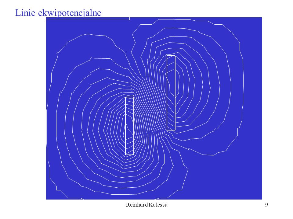 Linie ekwipotencjalne