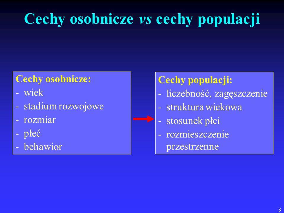 Cechy osobnicze vs cechy populacji