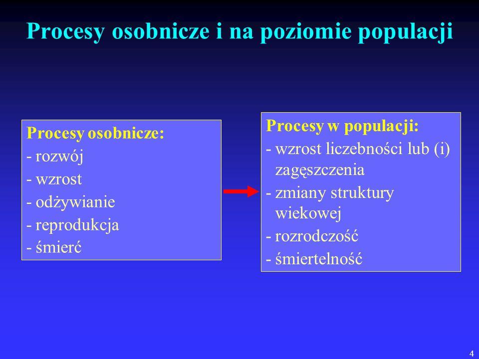 Procesy osobnicze i na poziomie populacji