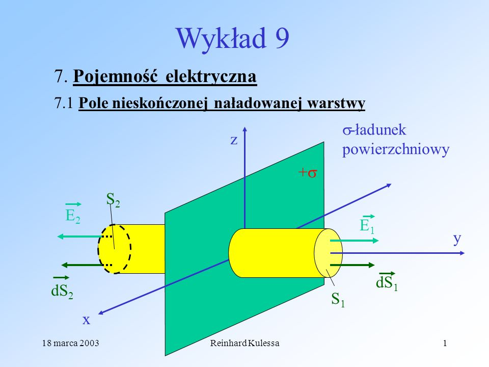 Wykład 9 7. Pojemność elektryczna