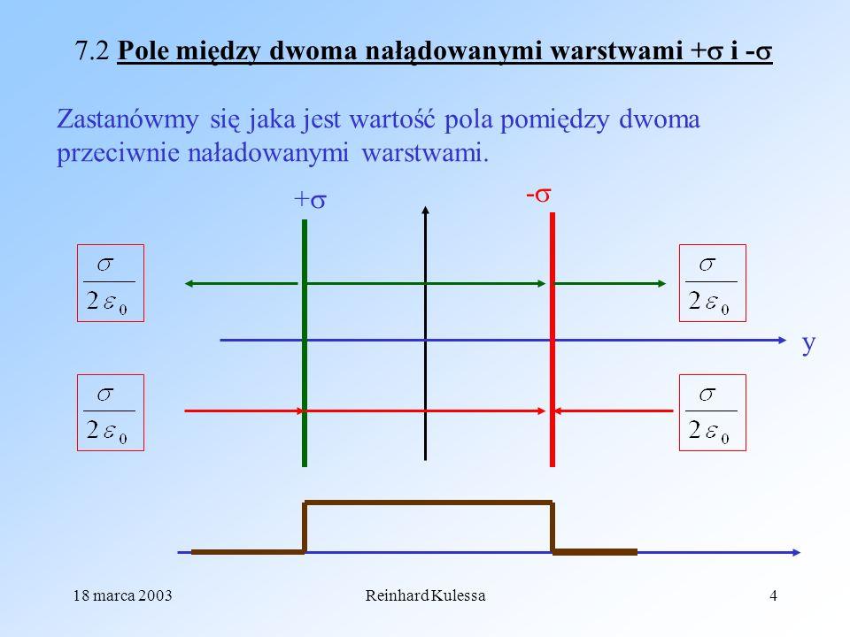 7.2 Pole między dwoma nałądowanymi warstwami + i -