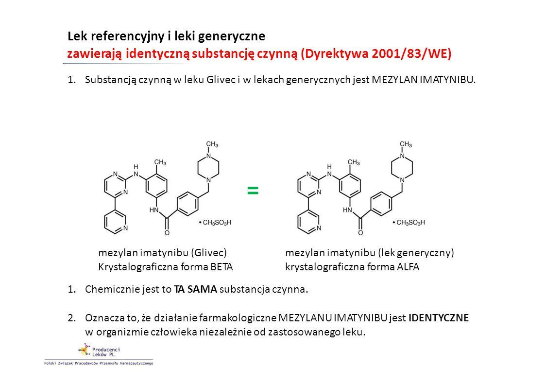 Lek referencyjny i leki generyczne