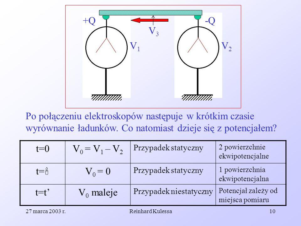 +Q -Q. V3. V1. V2. Po połączeniu elektroskopów następuje w krótkim czasie wyrównanie ładunków. Co natomiast dzieje się z potencjałem