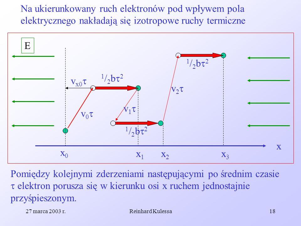 Na ukierunkowany ruch elektronów pod wpływem pola elektrycznego nakładają się izotropowe ruchy termiczne