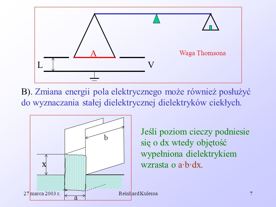 A Waga Thomsona. L. V. B). Zmiana energii pola elektrycznego może również posłużyć do wyznaczania stałej dielektrycznej dielektryków ciekłych.