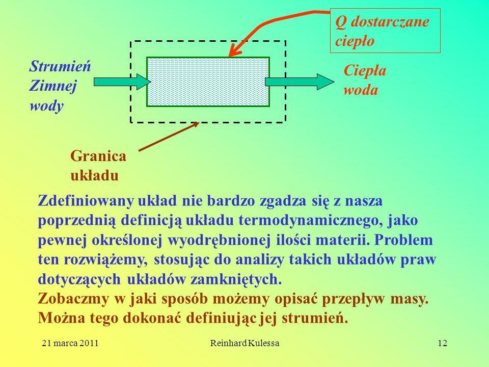 Q dostarczane ciepło Strumień Ciepławoda Zimnej wody Granica układu