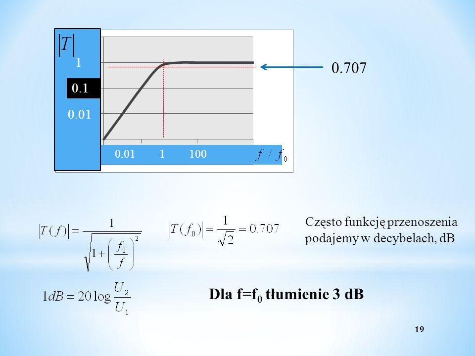 1 0.707. 0.1. 0.01. 0.01 1 100. Często funkcję przenoszenia podajemy w decybelach, dB.