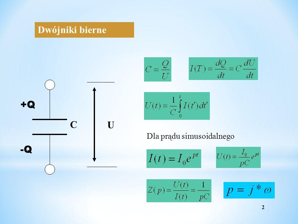 Dwójniki bierne +Q -Q U C Dla prądu simusoidalnego