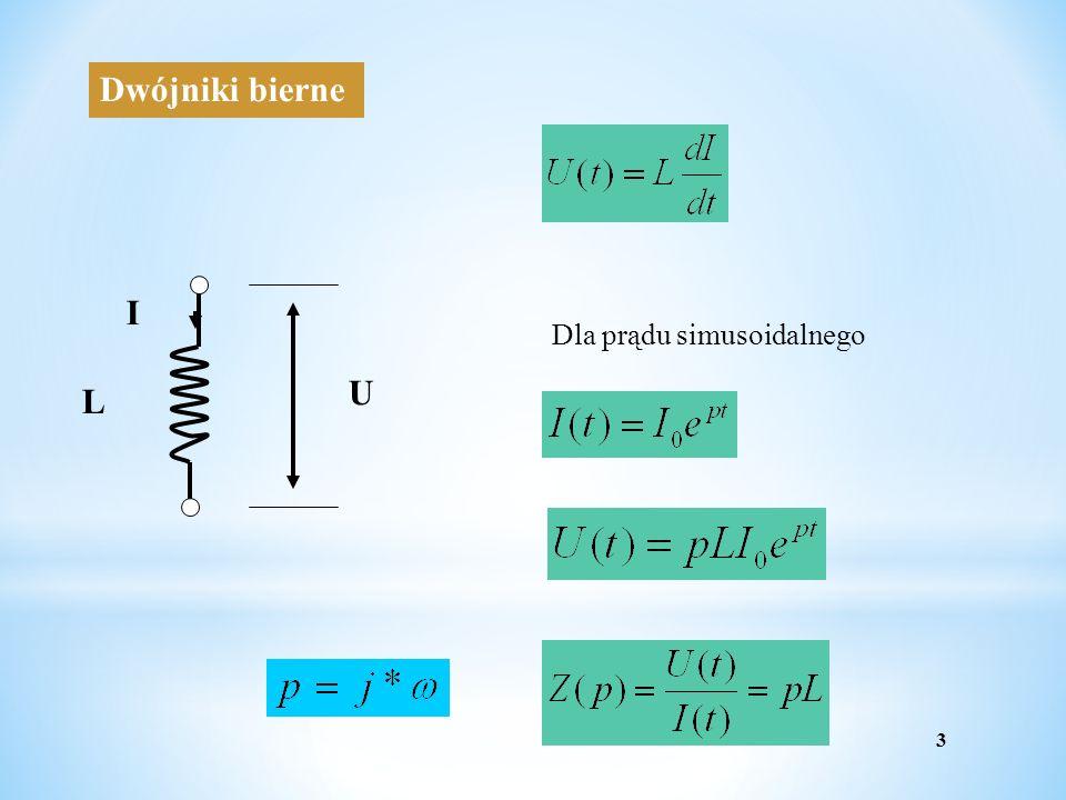 Dwójniki bierne L U I Dla prądu simusoidalnego