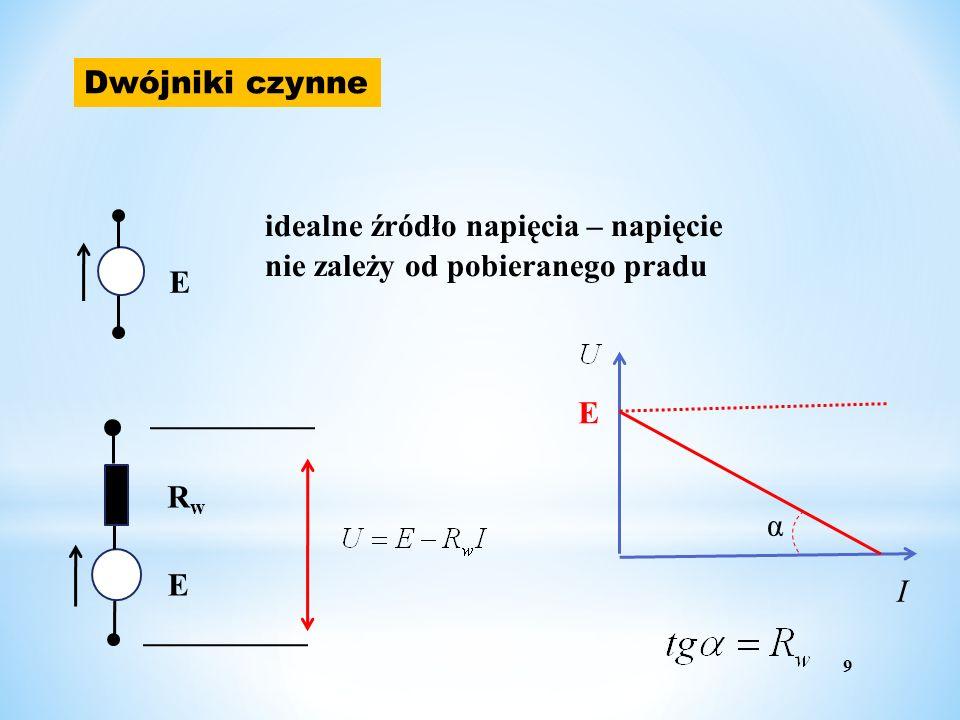 Dwójniki czynne idealne źródło napięcia – napięcie nie zależy od pobieranego pradu E E α E Rw I