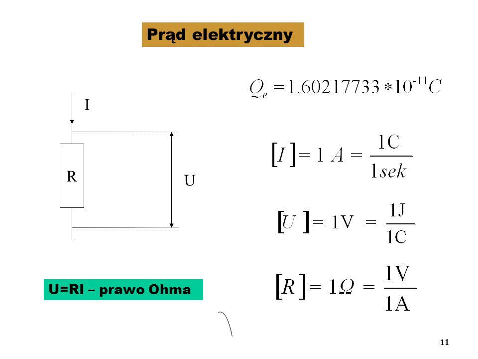 Prąd elektryczny I U R U=RI – prawo Ohma