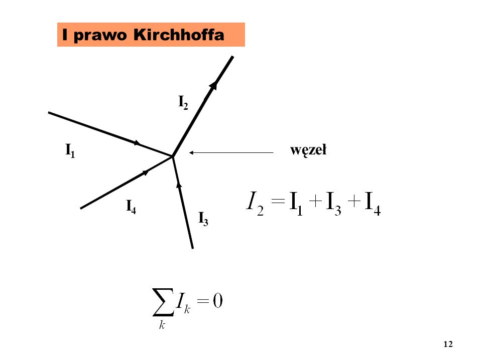 I prawo Kirchhoffa I2 I1 węzeł I4 I3