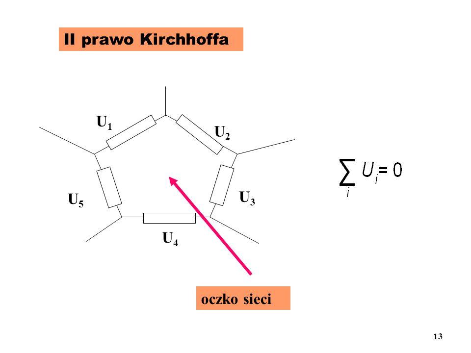 II prawo Kirchhoffa U1 U5 U4 U3 U2 oczko sieci