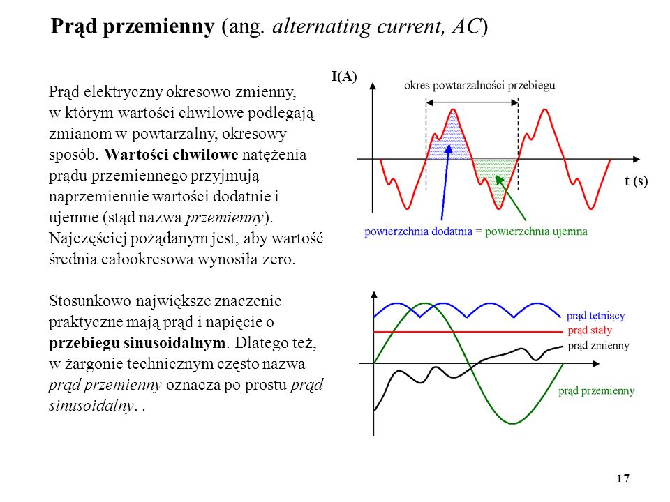 Prąd przemienny (ang. alternating current, AC)