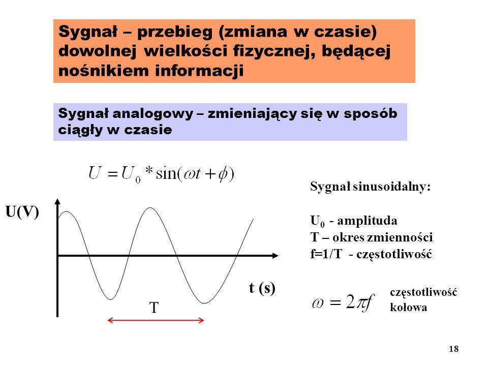 Sygnał – przebieg (zmiana w czasie) dowolnej wielkości fizycznej, będącej nośnikiem informacji