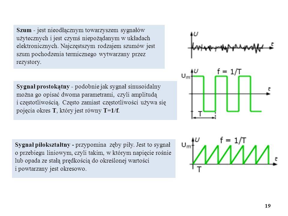 Szum - jest nieodłącznym towarzyszem sygnałów użytecznych i jest czymś niepożądanym w układach elektronicznych. Najczęstszym rodzajem szumów jest szum pochodzenia termicznego wytwarzany przez rezystory.