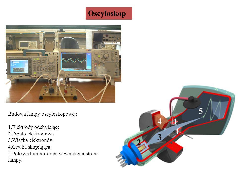 Oscyloskop Budowa lampy oscyloskopowej: Elektrody odchylające