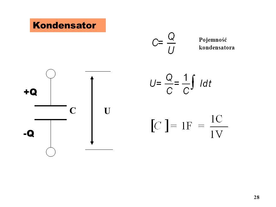 Kondensator Pojemność kondensatora +Q -Q U C