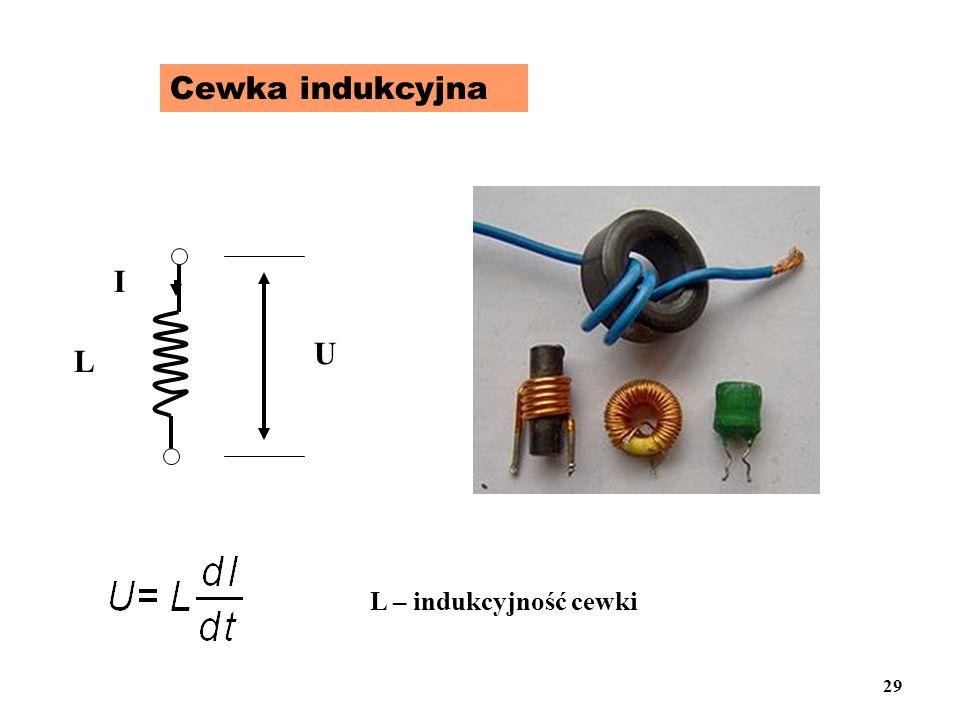 Cewka indukcyjna L U I L – indukcyjność cewki