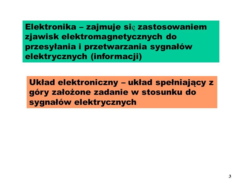 Elektronika – zajmuje się zastosowaniem zjawisk elektromagnetycznych do przesyłania i przetwarzania sygnałów elektrycznych (informacji)