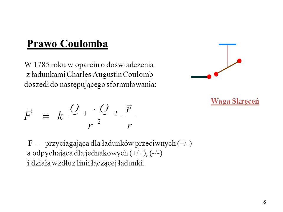 Prawo Coulomba W 1785 roku w oparciu o doświadczenia