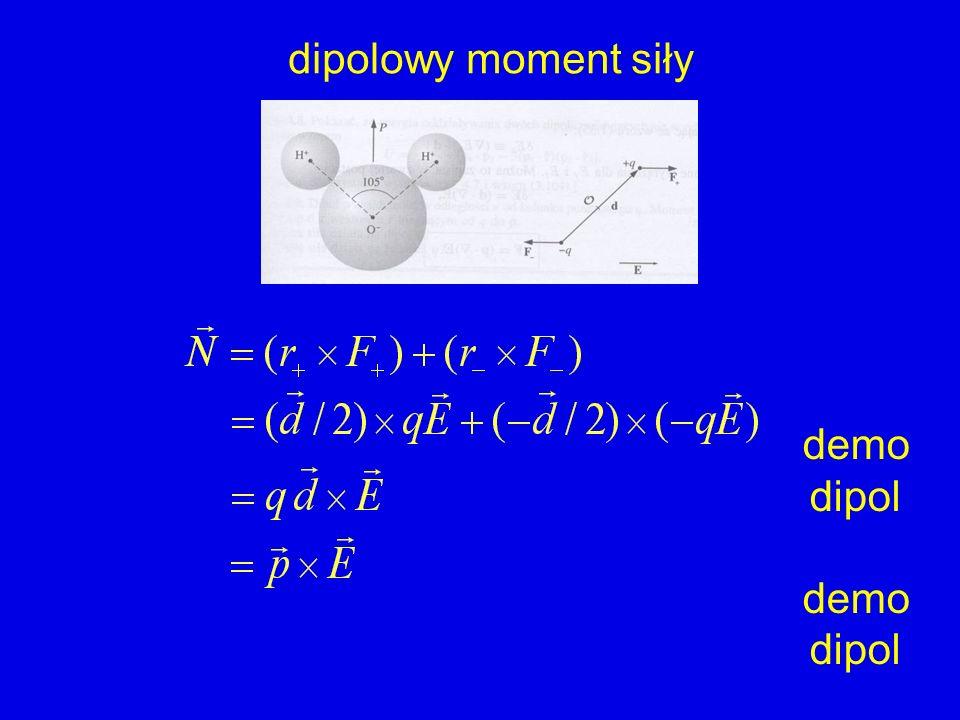 dipolowy moment siły demo dipol
