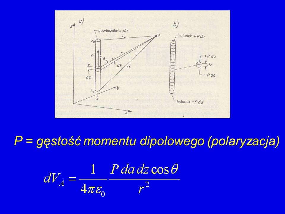P = gęstość momentu dipolowego (polaryzacja)
