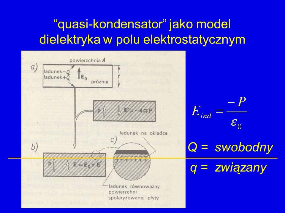 quasi-kondensator jako model dielektryka w polu elektrostatycznym