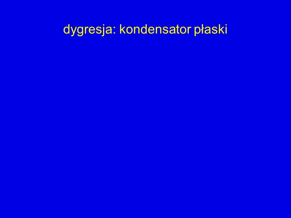 dygresja: kondensator płaski