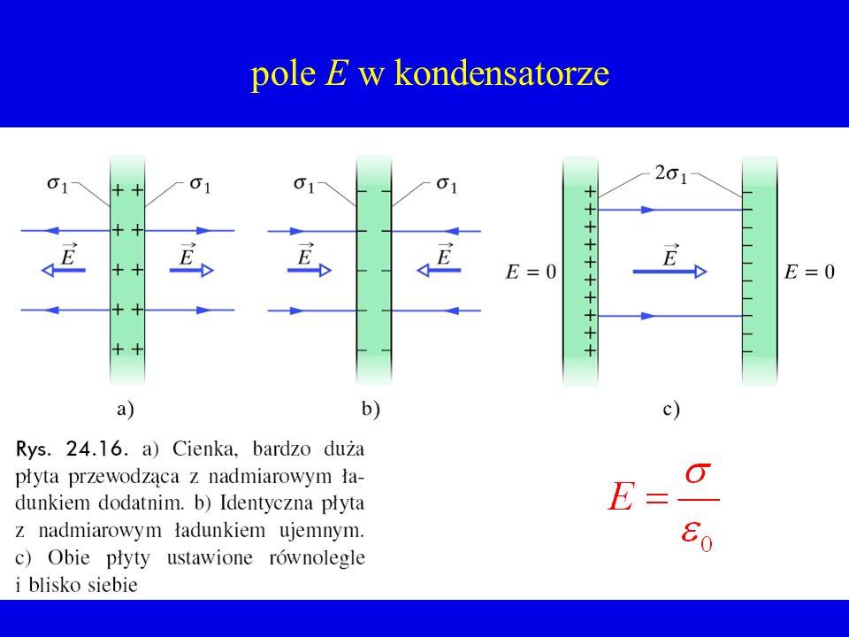 pole E w kondensatorze
