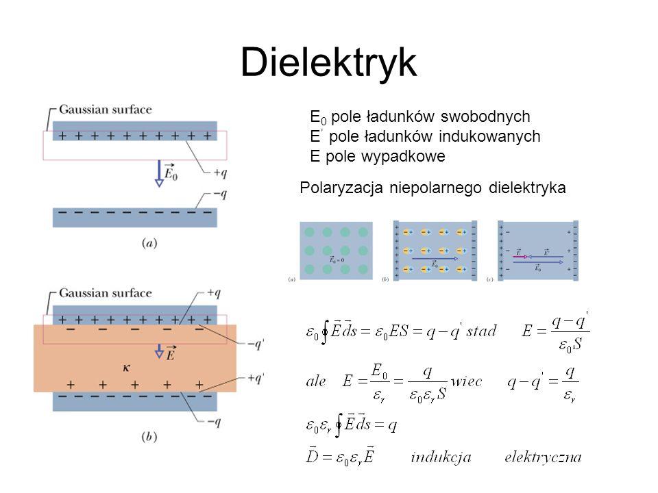 Dielektryk E0 pole ładunków swobodnych E' pole ładunków indukowanych