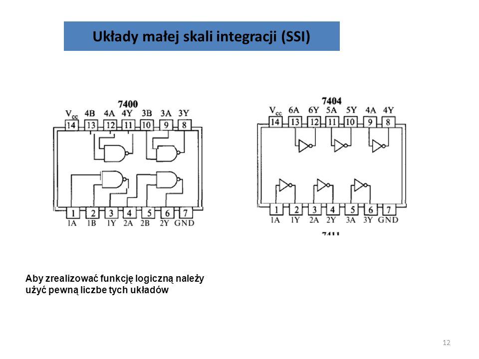 Układy małej skali integracji (SSI)