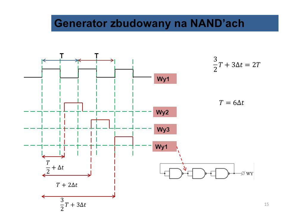 Generator zbudowany na NAND'ach