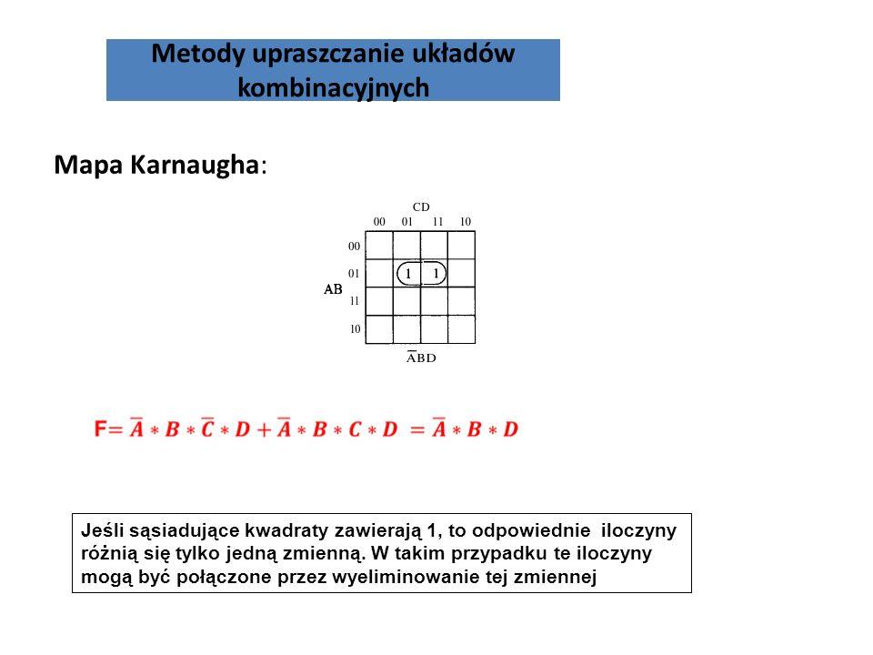 Metody upraszczanie układów kombinacyjnych
