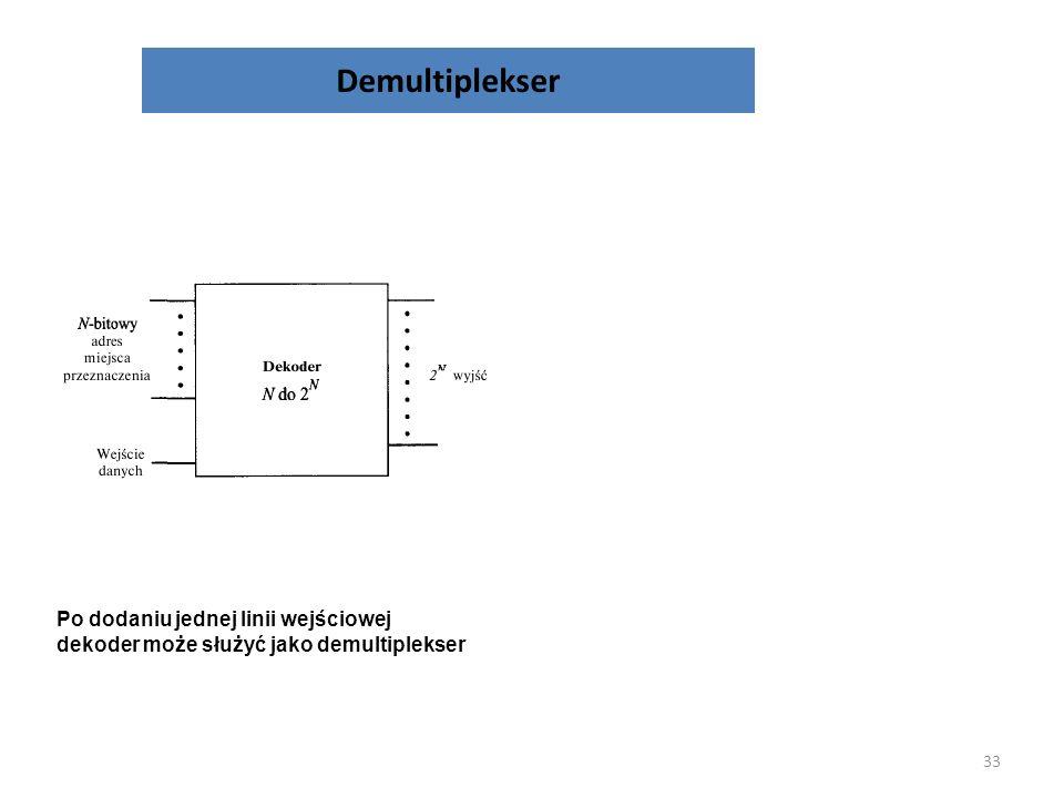 Demultiplekser Układ kombinacyjny charakteryzuje się tym, że stan wyjść zależy wyłącznie od stanu wejść.