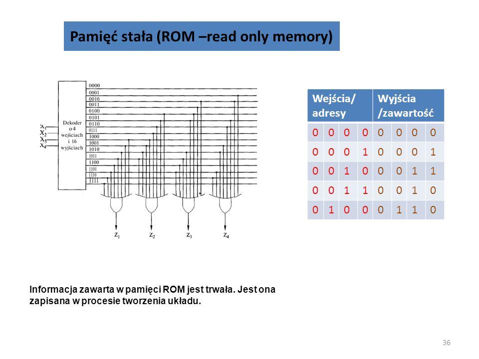 Pamięć stała (ROM –read only memory)