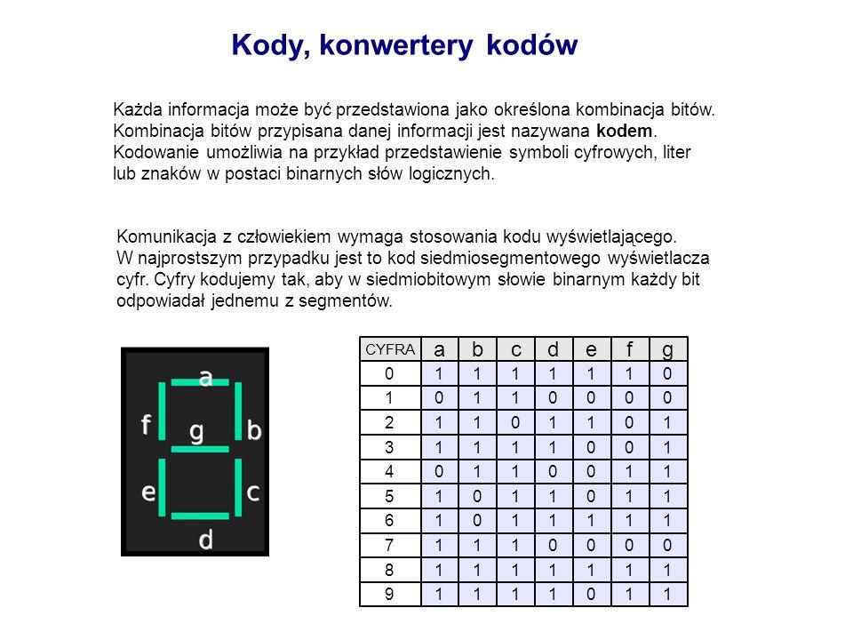 Kody, konwertery kodów a b c d e f g